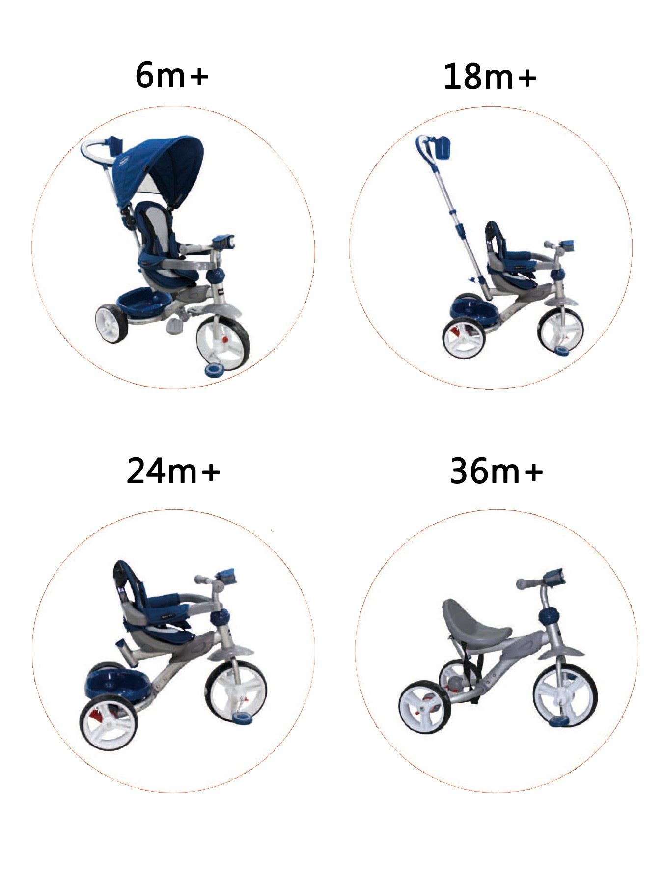d12fae50d Baby kits - Triciclo matrix 4 en 1 negro | Juntoz.com